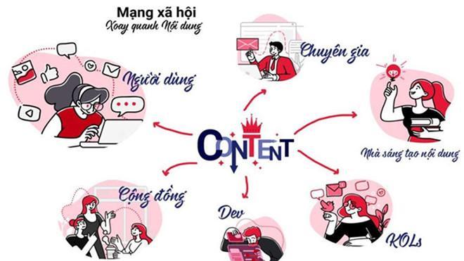 Mạng xã hội thuần Việt Lotus đặt mục tiêu 4 triệu người dùng mỗi ngày