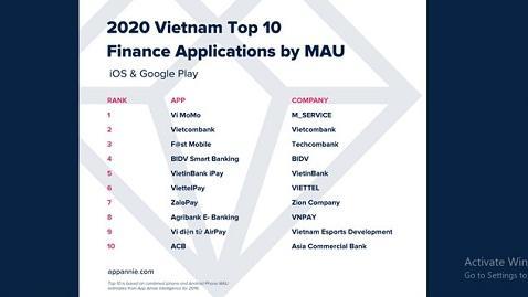 Ví MoMo là ứng dụng tài chính có nhiều người sử dụng nhất năm 2020